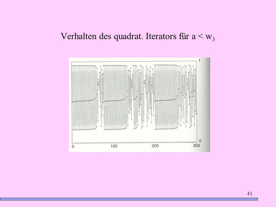 Verhalten des quadrat. Iterators für a < w3