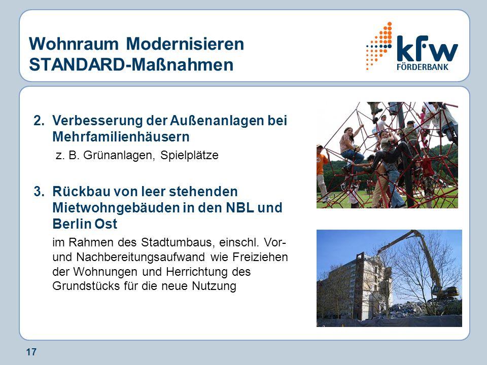 Wohnraum Modernisieren STANDARD-Maßnahmen