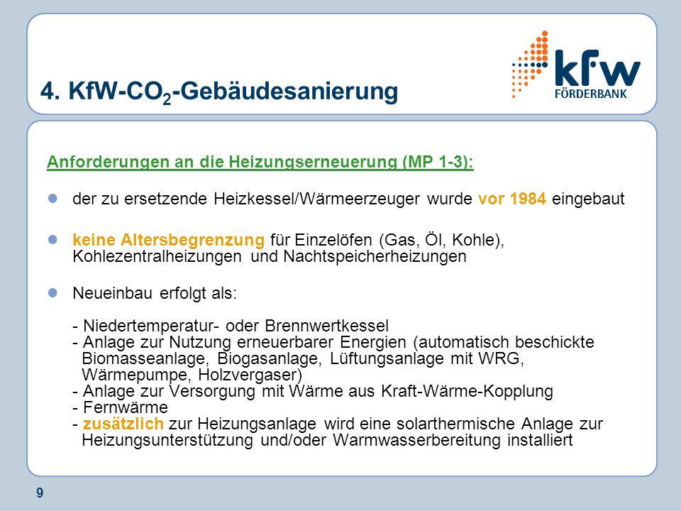 4. KfW-CO2-Gebäudesanierung