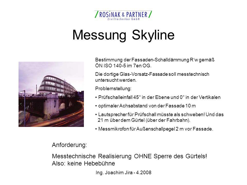 Messung Skyline Anforderung: