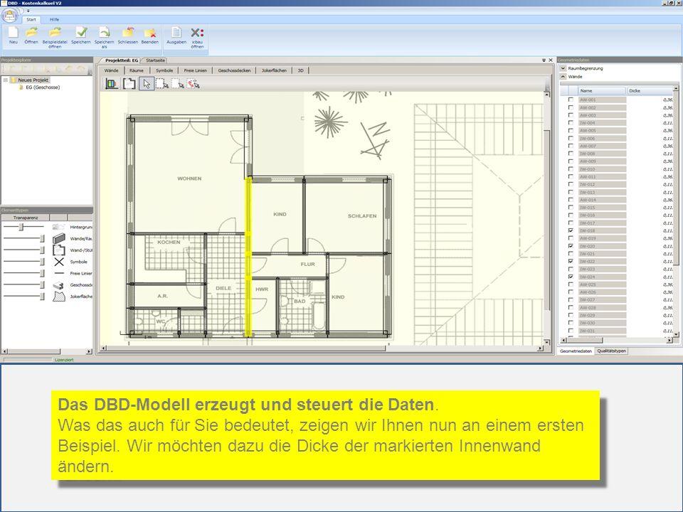 Das DBD-Modell erzeugt und steuert die Daten.