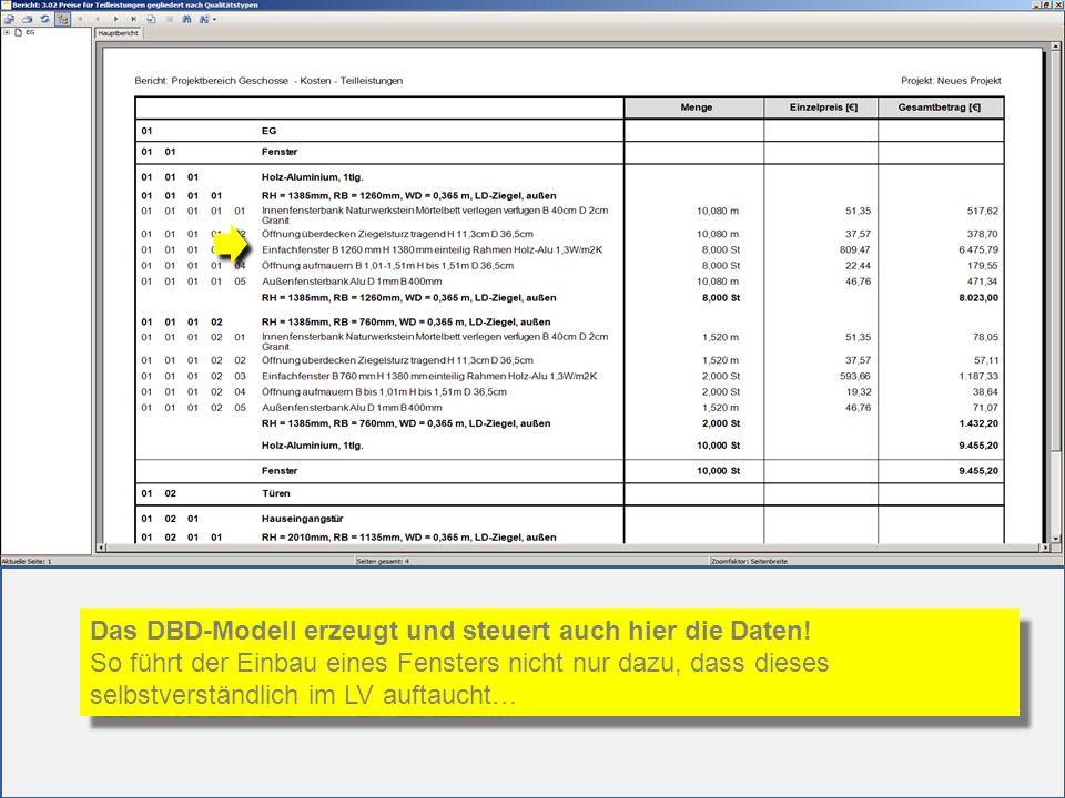 Das DBD-Modell erzeugt und steuert auch hier die Daten!