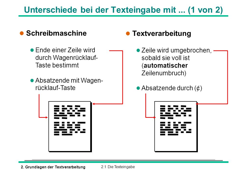 Unterschiede bei der Texteingabe mit ... (1 von 2)