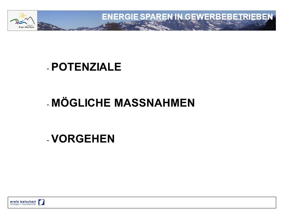 ENERGIE SPAREN IN GEWERBEBETRIEBEN