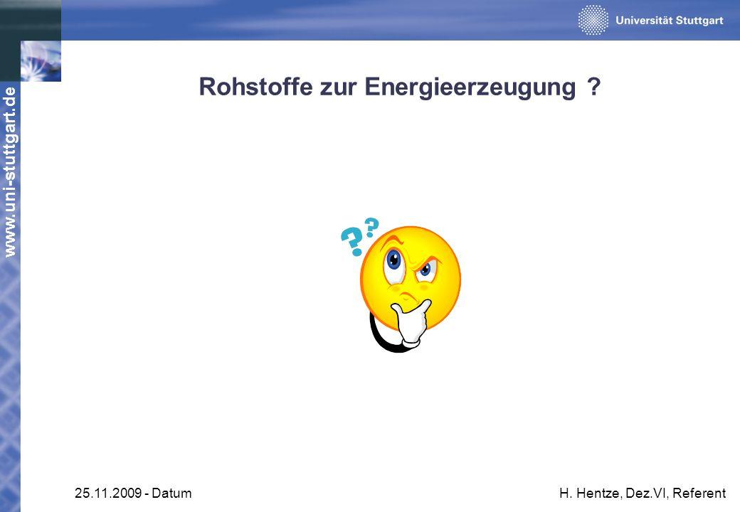 Rohstoffe zur Energieerzeugung