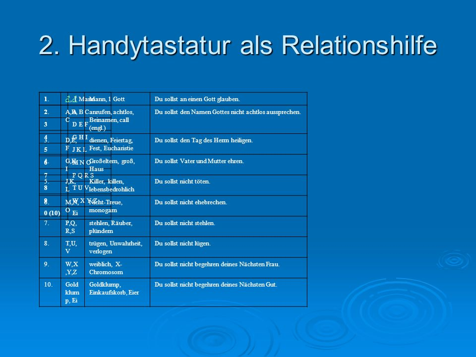 2. Handytastatur als Relationshilfe