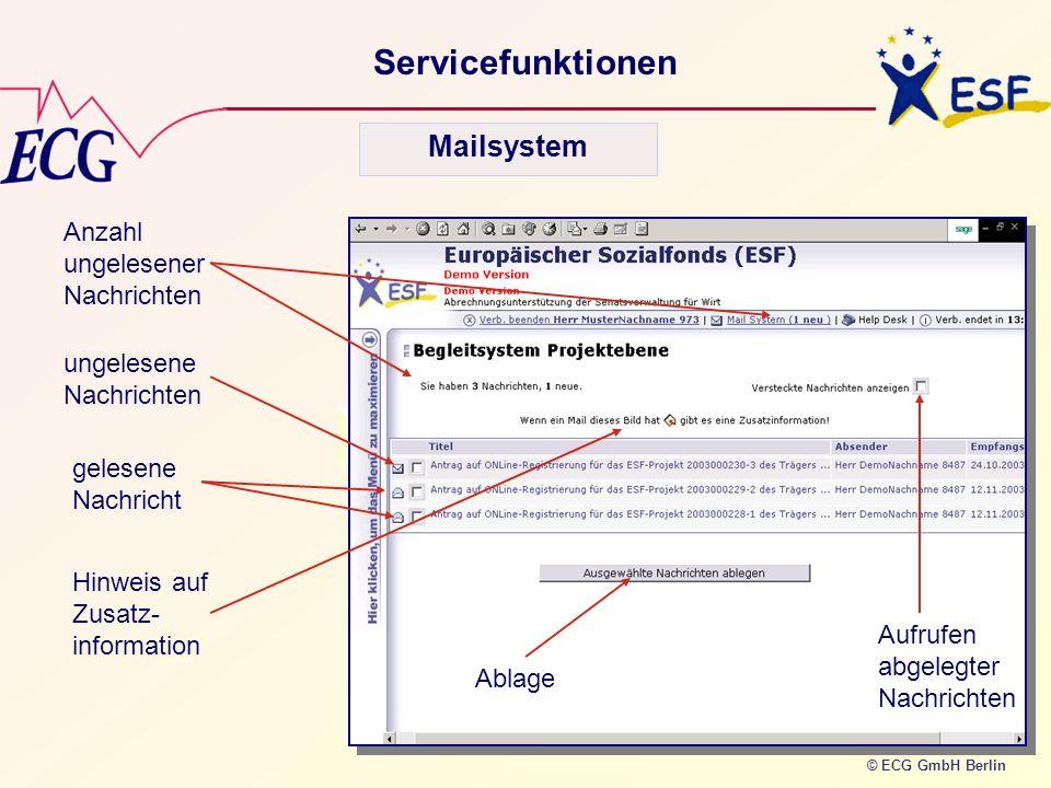 Servicefunktionen Mailsystem Anzahl ungelesener Nachrichten