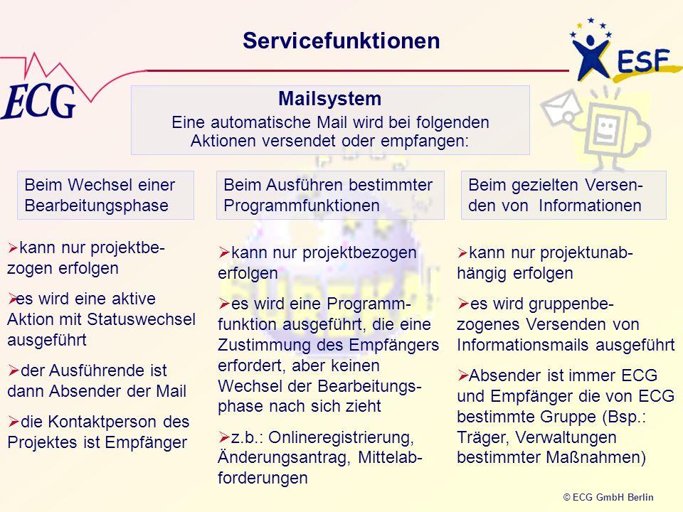 Servicefunktionen Mailsystem
