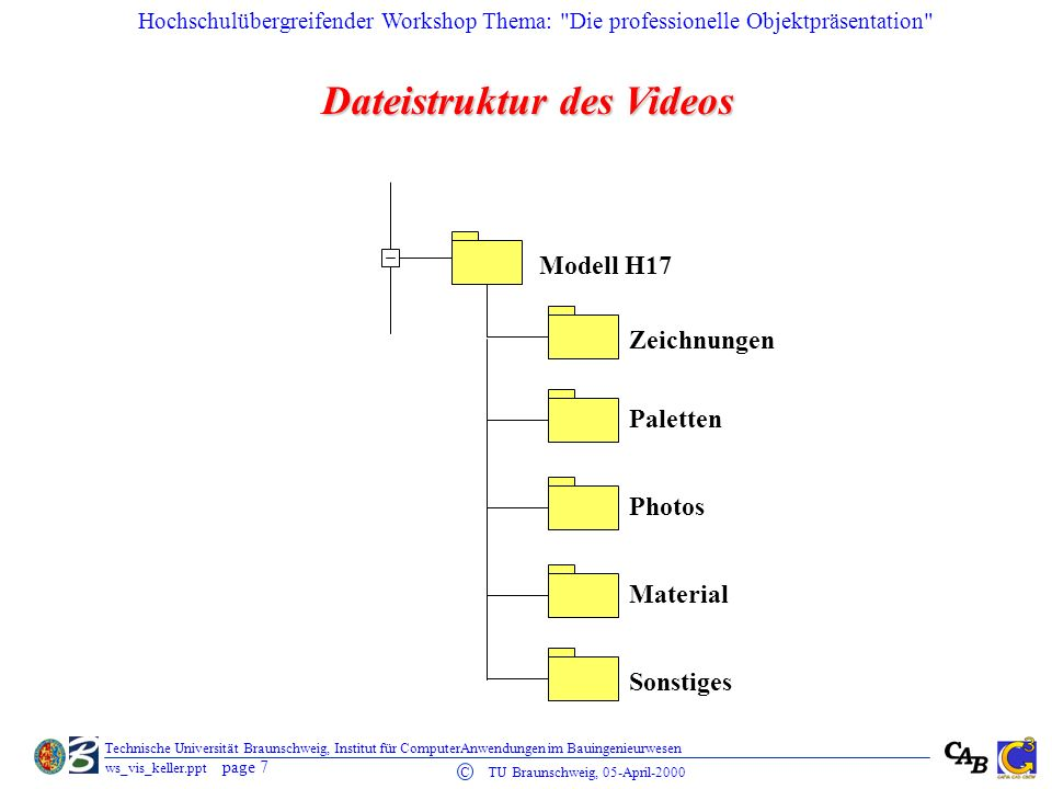 Dateistruktur des Videos