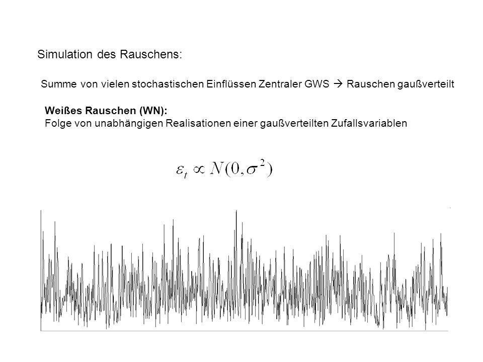 Simulation des Rauschens: