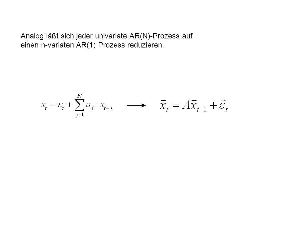Analog läßt sich jeder univariate AR(N)-Prozess auf