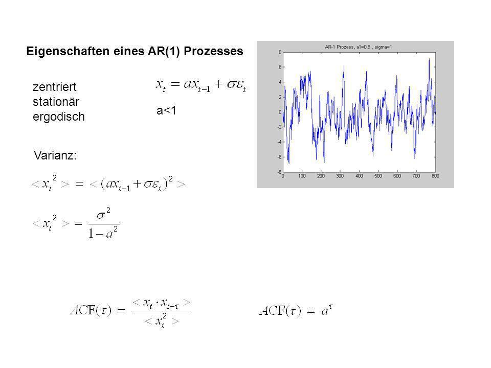 Eigenschaften eines AR(1) Prozesses
