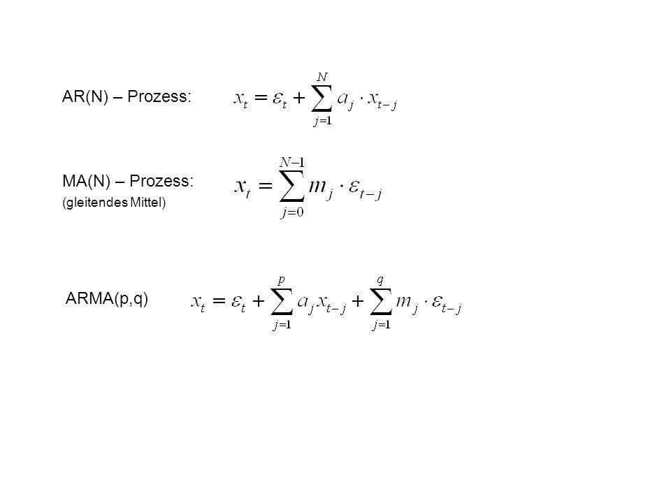 AR(N) – Prozess: MA(N) – Prozess: (gleitendes Mittel) ARMA(p,q)