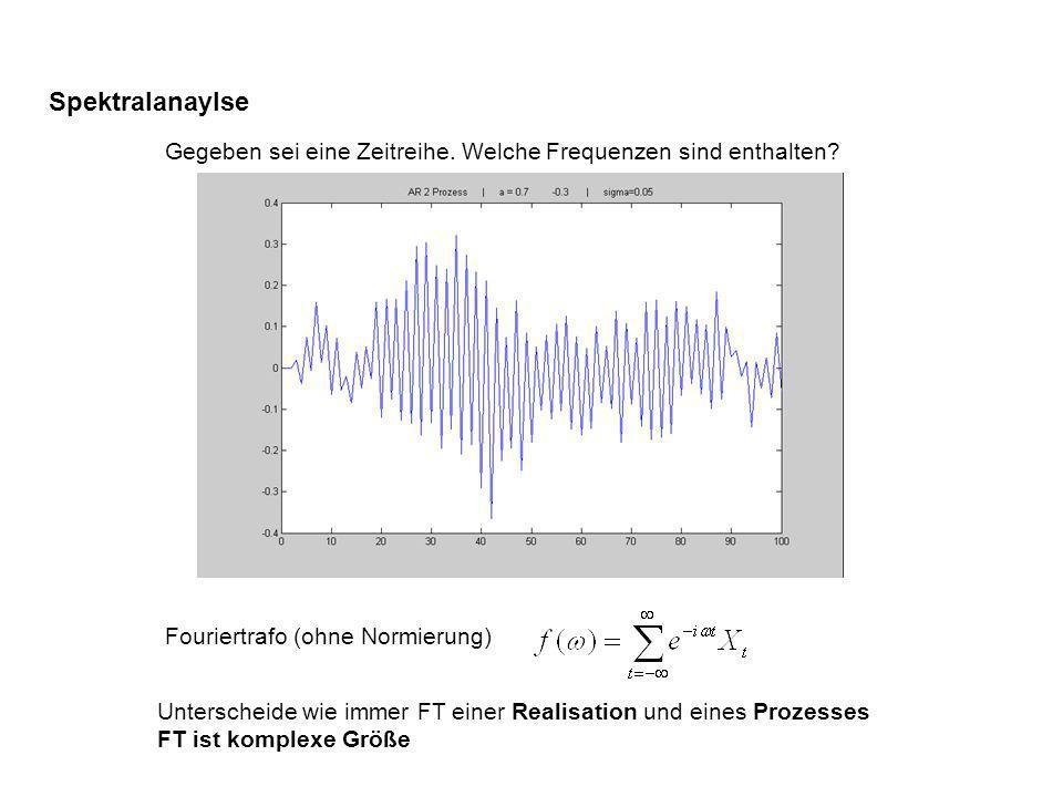 Spektralanaylse Gegeben sei eine Zeitreihe. Welche Frequenzen sind enthalten Fouriertrafo (ohne Normierung)