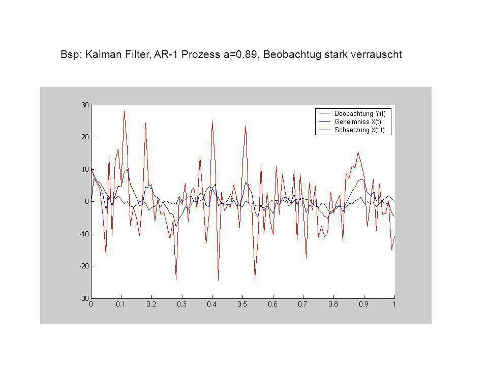 Bsp: Kalman Filter, AR-1 Prozess a=0.89, Beobachtug stark verrauscht