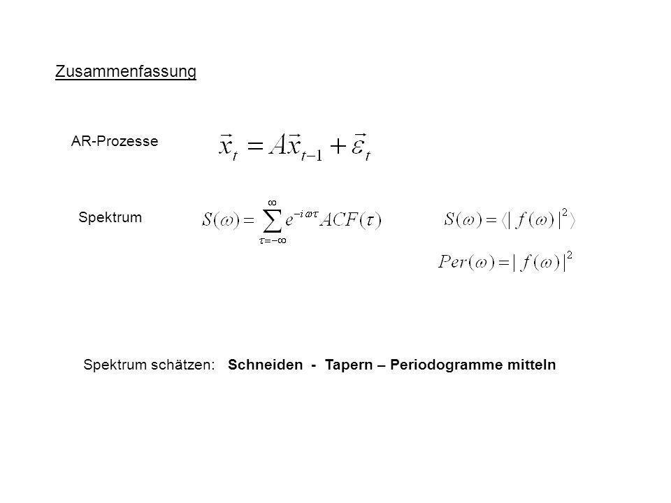 Zusammenfassung AR-Prozesse Spektrum