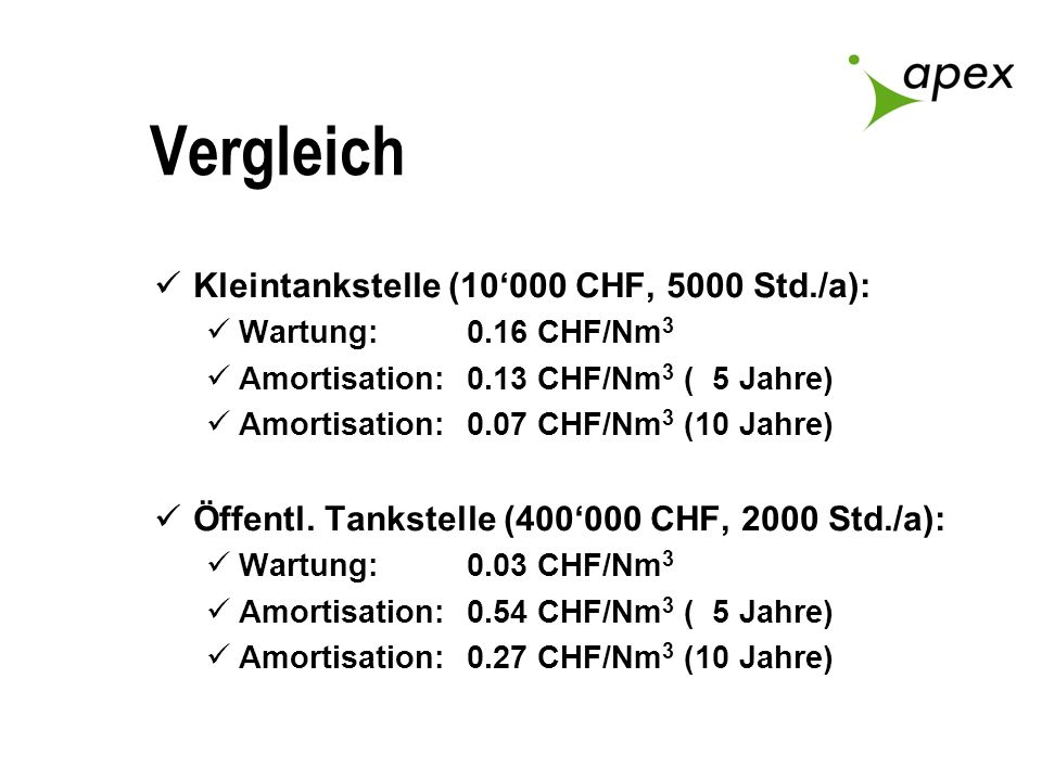 Vergleich Kleintankstelle (10'000 CHF, 5000 Std./a):