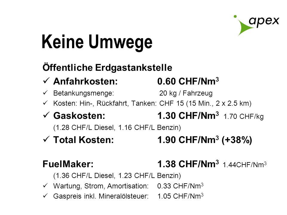 Keine Umwege Öffentliche Erdgastankstelle Anfahrkosten: 0.60 CHF/Nm3
