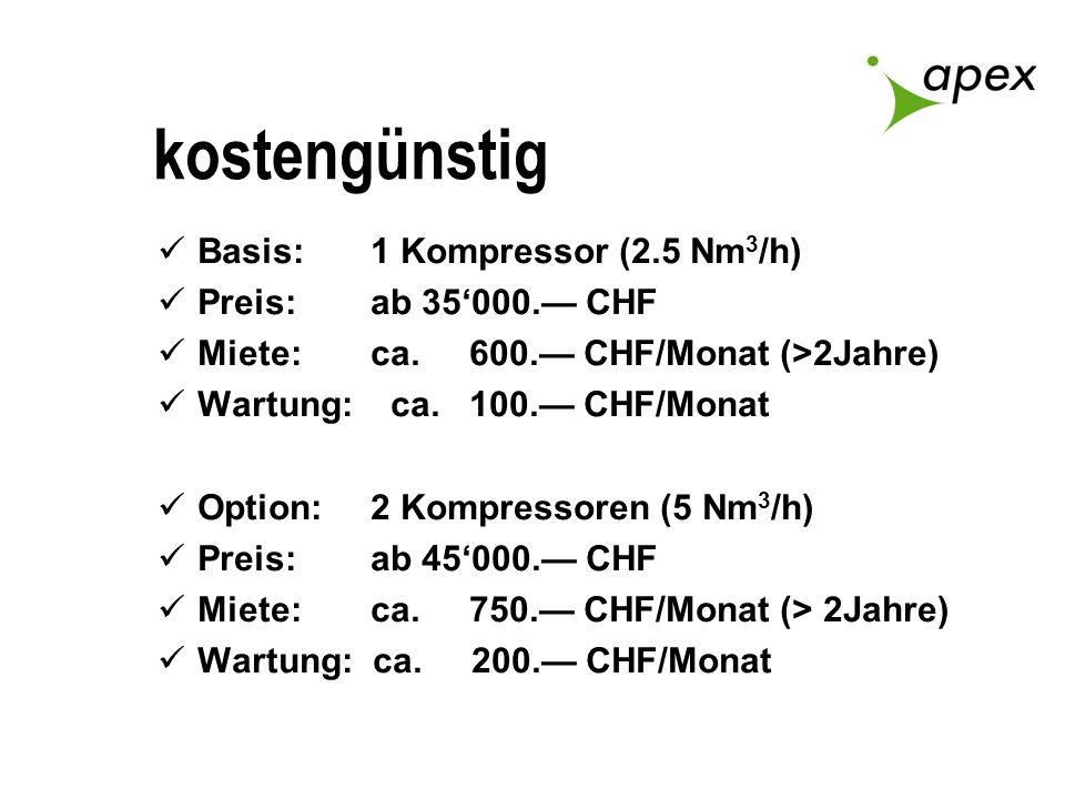 kostengünstig Basis: 1 Kompressor (2.5 Nm3/h) Preis: ab 35'000.— CHF