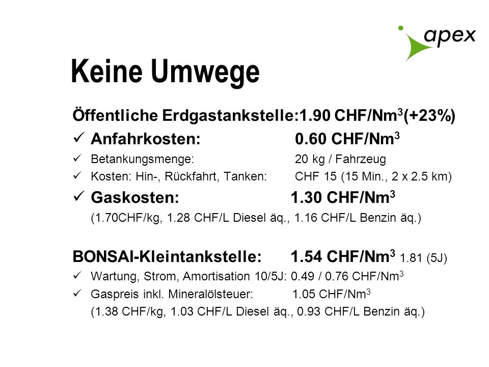Keine Umwege Öffentliche Erdgastankstelle:1.90 CHF/Nm3(+23%)