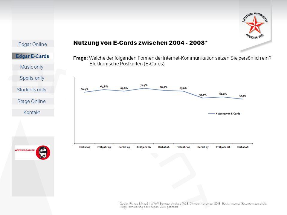 Nutzung von E-Cards zwischen 2004 - 2008*