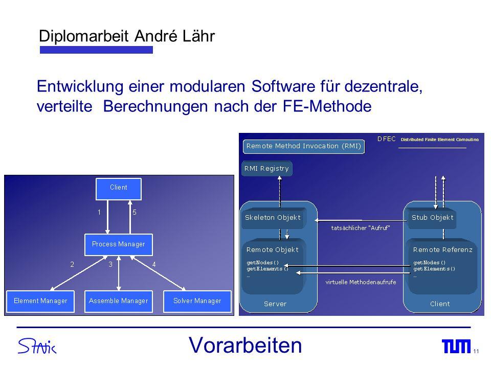 Vorarbeiten Diplomarbeit André Lähr
