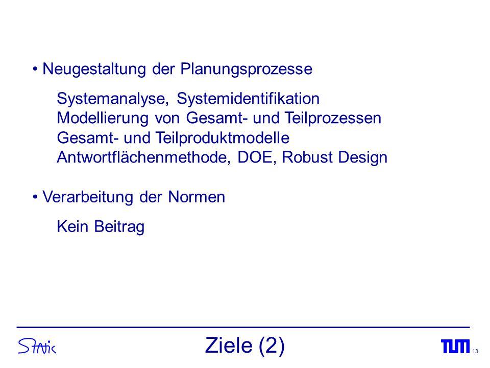 Ziele (2) Neugestaltung der Planungsprozesse