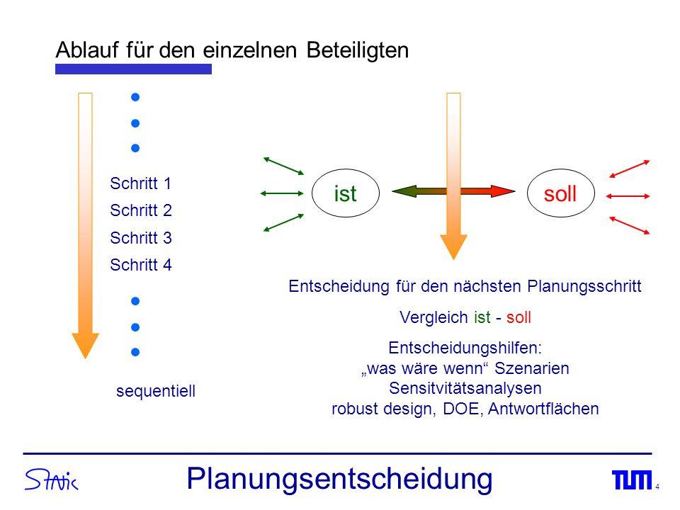 Planungsentscheidung