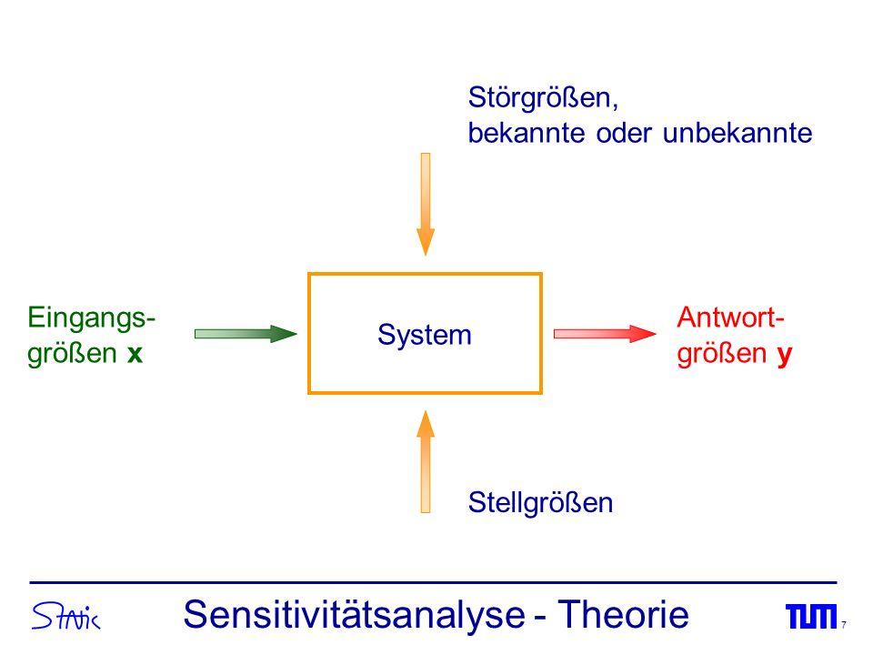 Sensitivitätsanalyse - Theorie