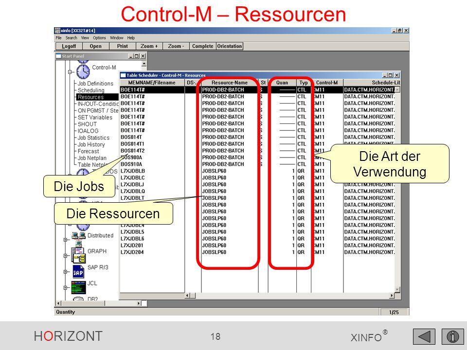 Control-M – Ressourcen