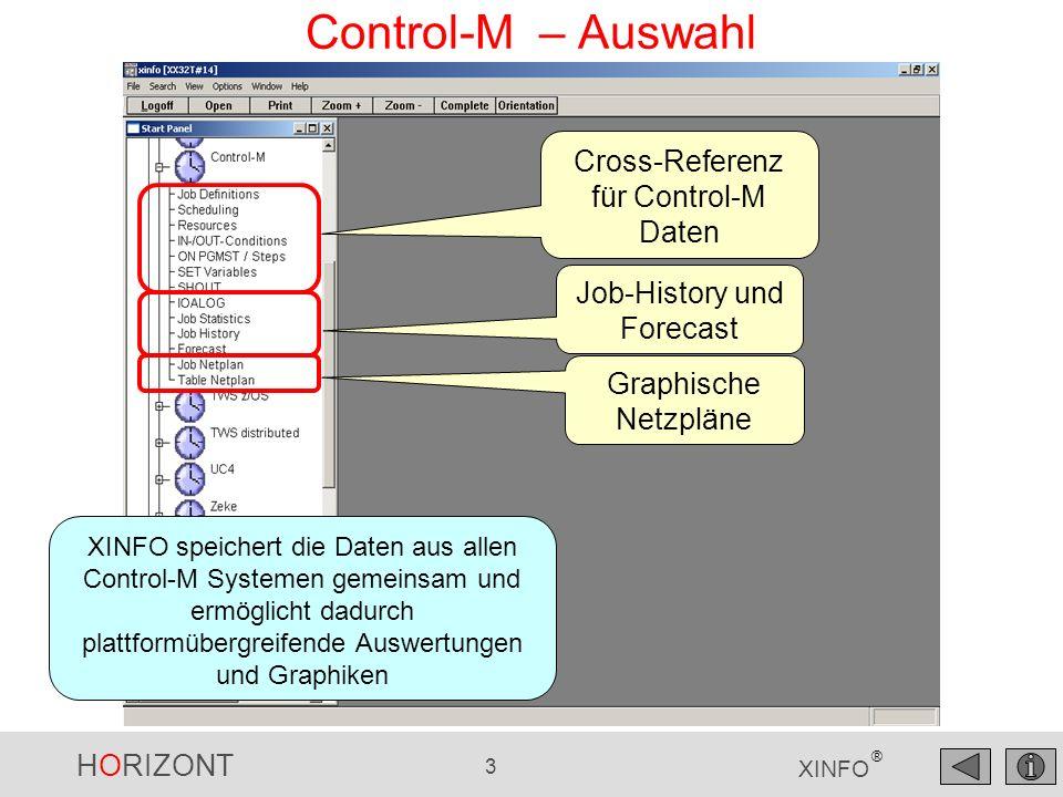 Control-M – Auswahl Cross-Referenz für Control-M Daten
