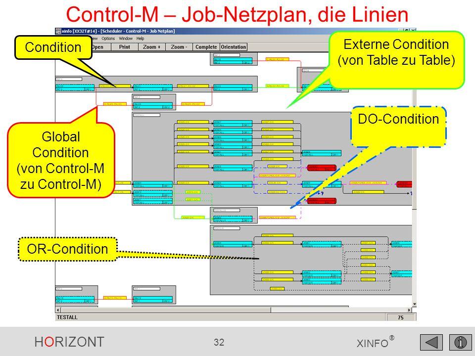 Control-M – Job-Netzplan, die Linien