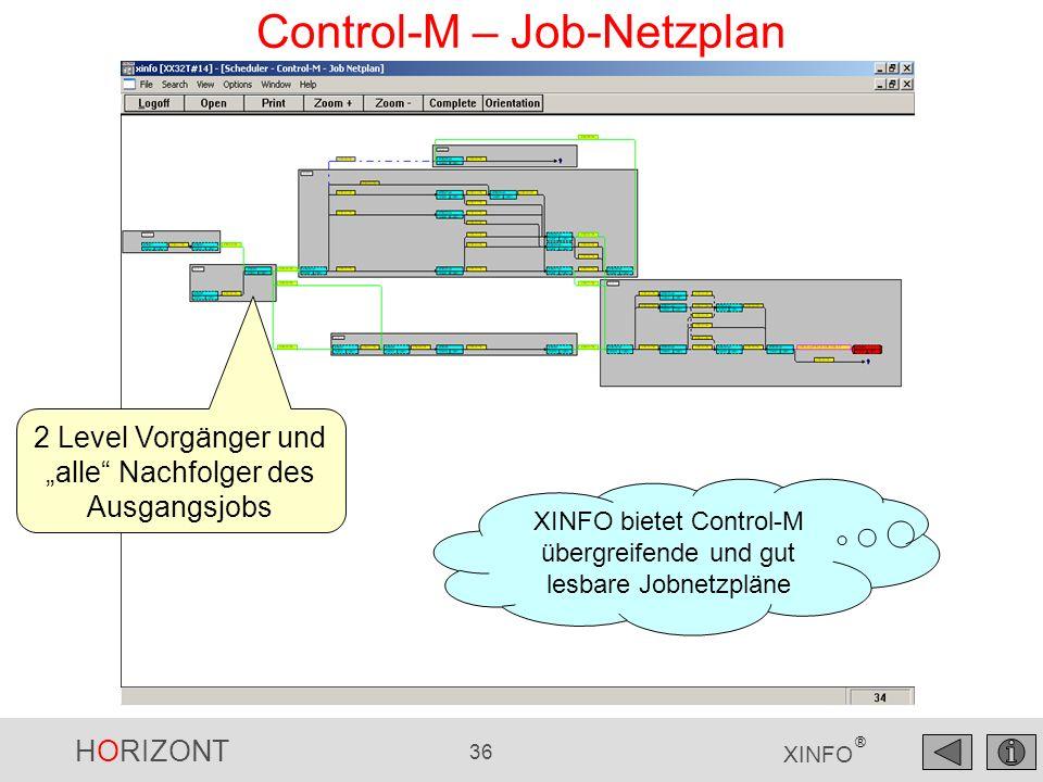Control-M – Job-Netzplan