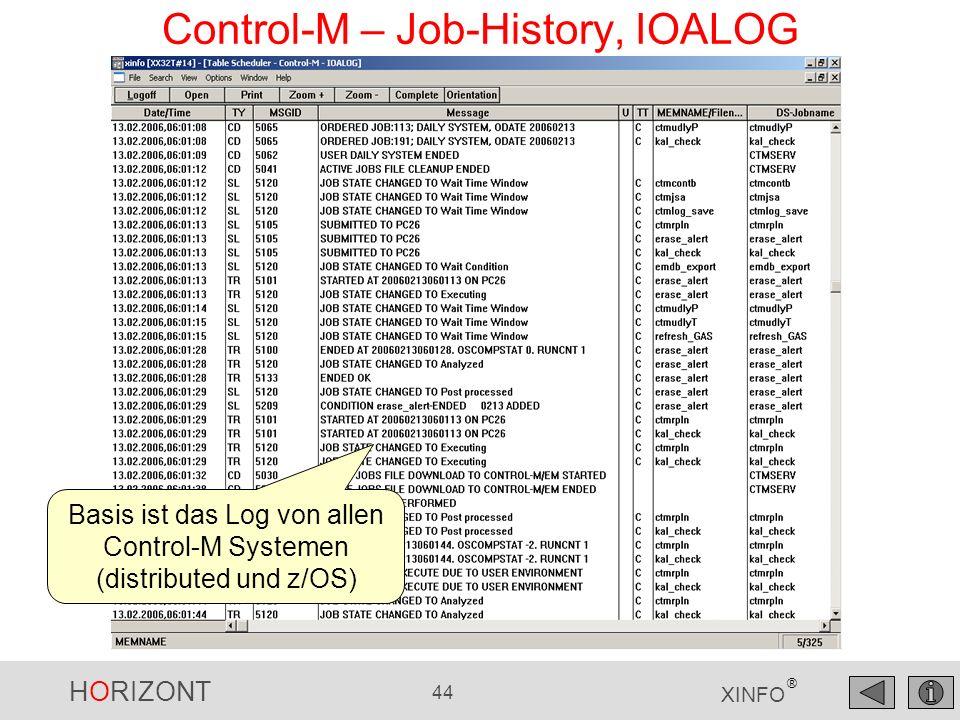 Control-M – Job-History, IOALOG
