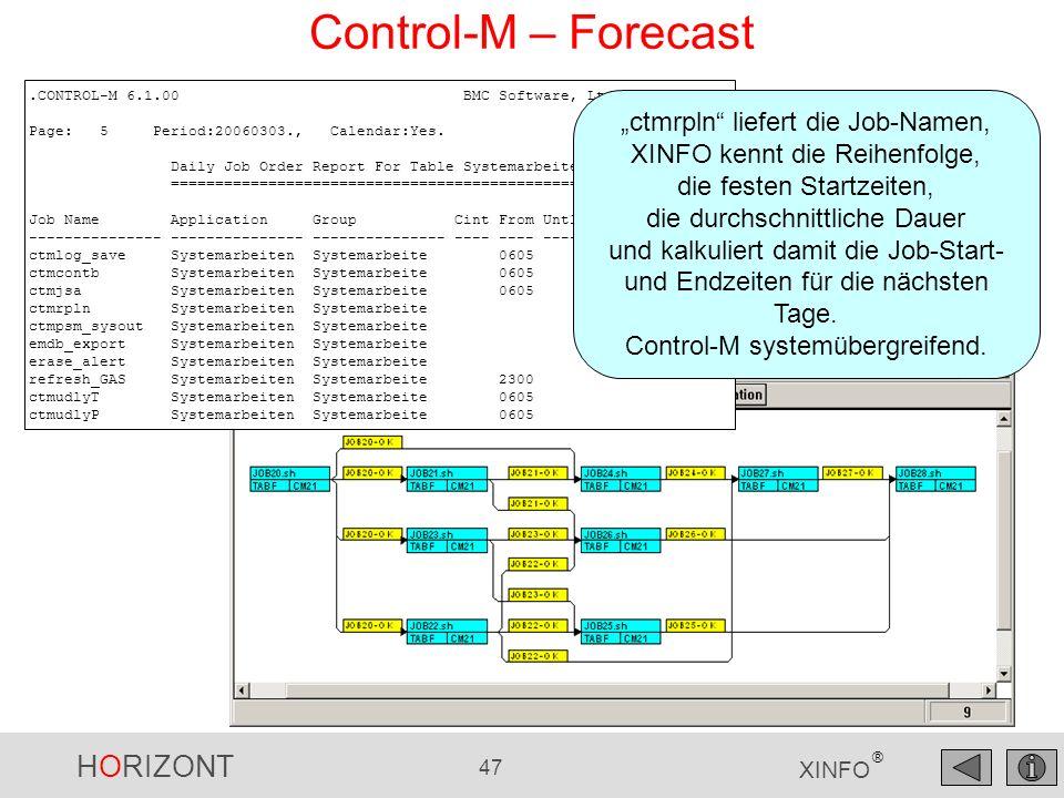 "Control-M – Forecast ""ctmrpln liefert die Job-Namen,"