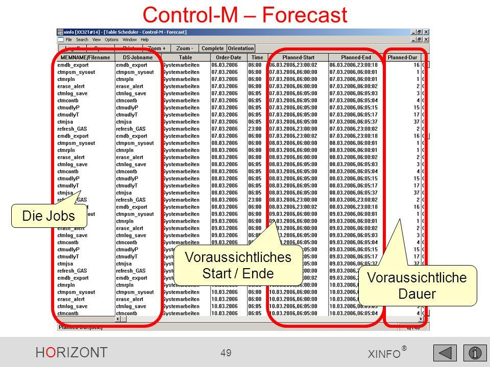 Control-M – Forecast Die Jobs Voraussichtliches Start / Ende