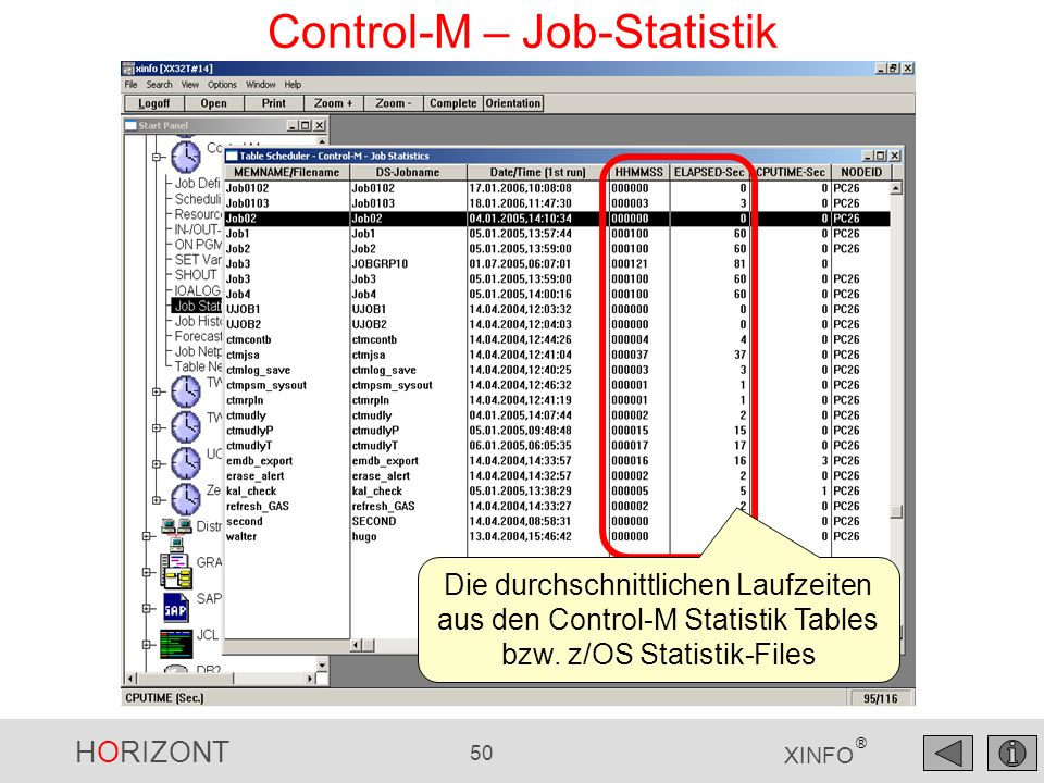 Control-M – Job-Statistik