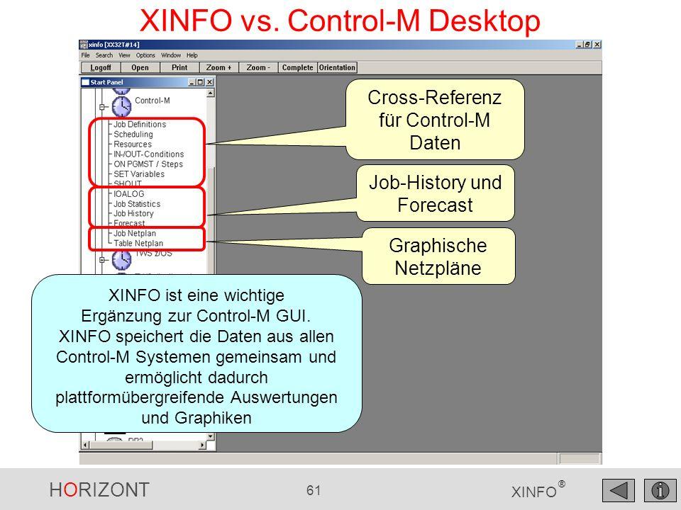 XINFO vs. Control-M Desktop
