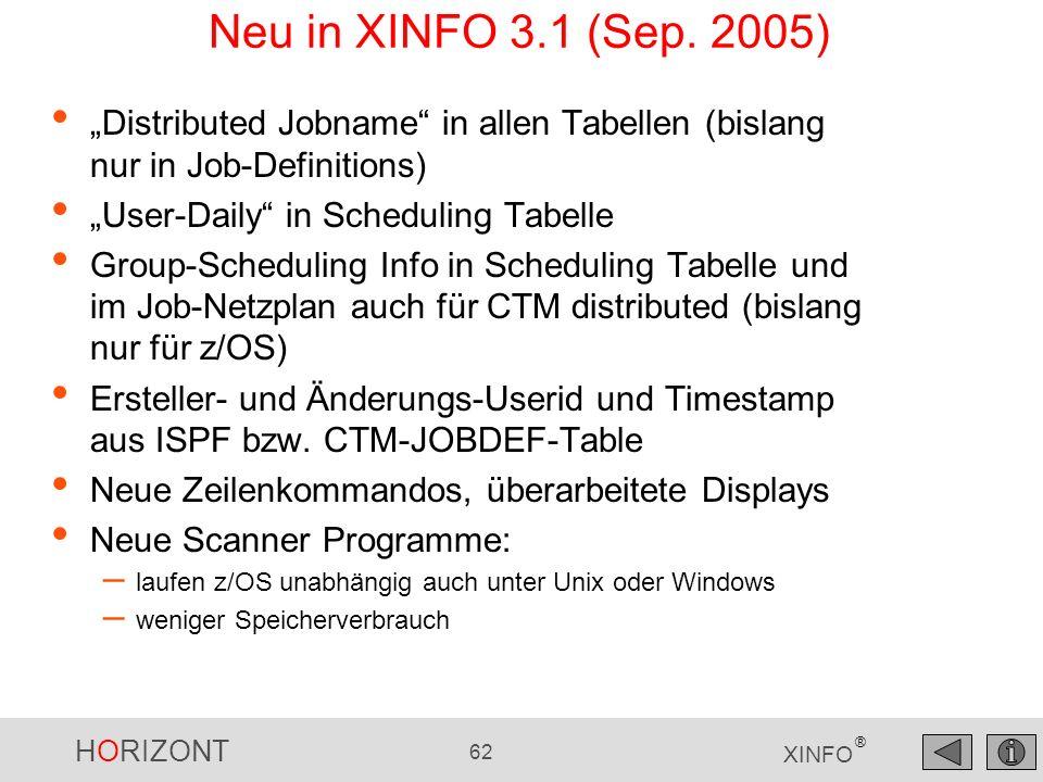 """Neu in XINFO 3.1 (Sep. 2005) """"Distributed Jobname in allen Tabellen (bislang nur in Job-Definitions)"""