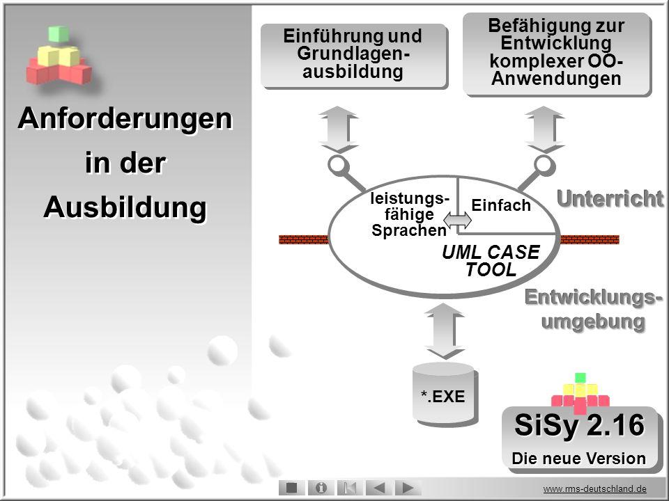 Anforderungen in der Ausbildung SiSy 2.16