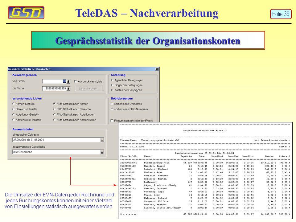 Gesprächsstatistik der Organisationskonten
