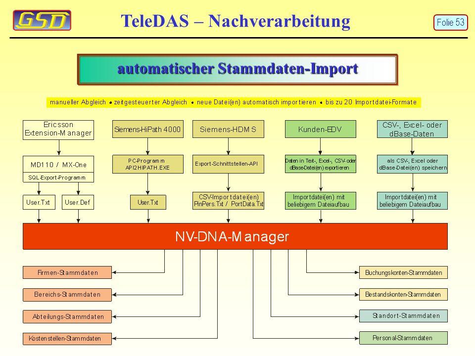 TeleDAS – Nachverarbeitung automatischer Stammdaten-Import