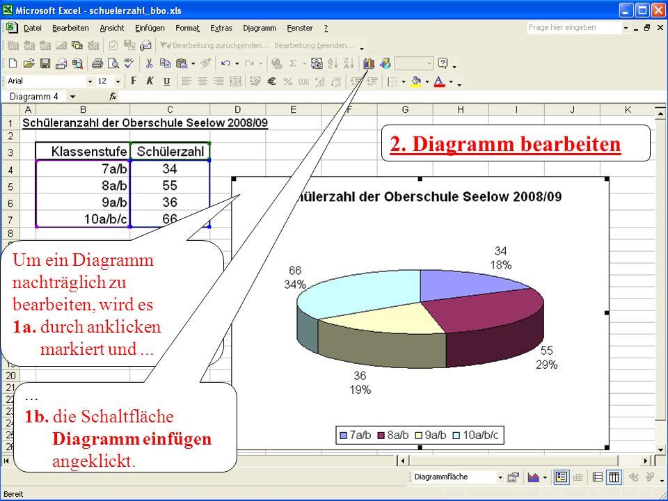 2. Diagramm bearbeiten Um ein Diagramm nachträglich zu bearbeiten, wird es. 1a. durch anklicken markiert und ...