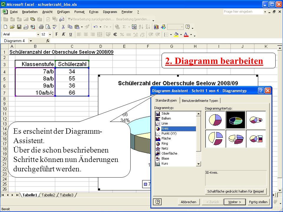 2. Diagramm bearbeiten Es erscheint der Diagramm-Assistent.