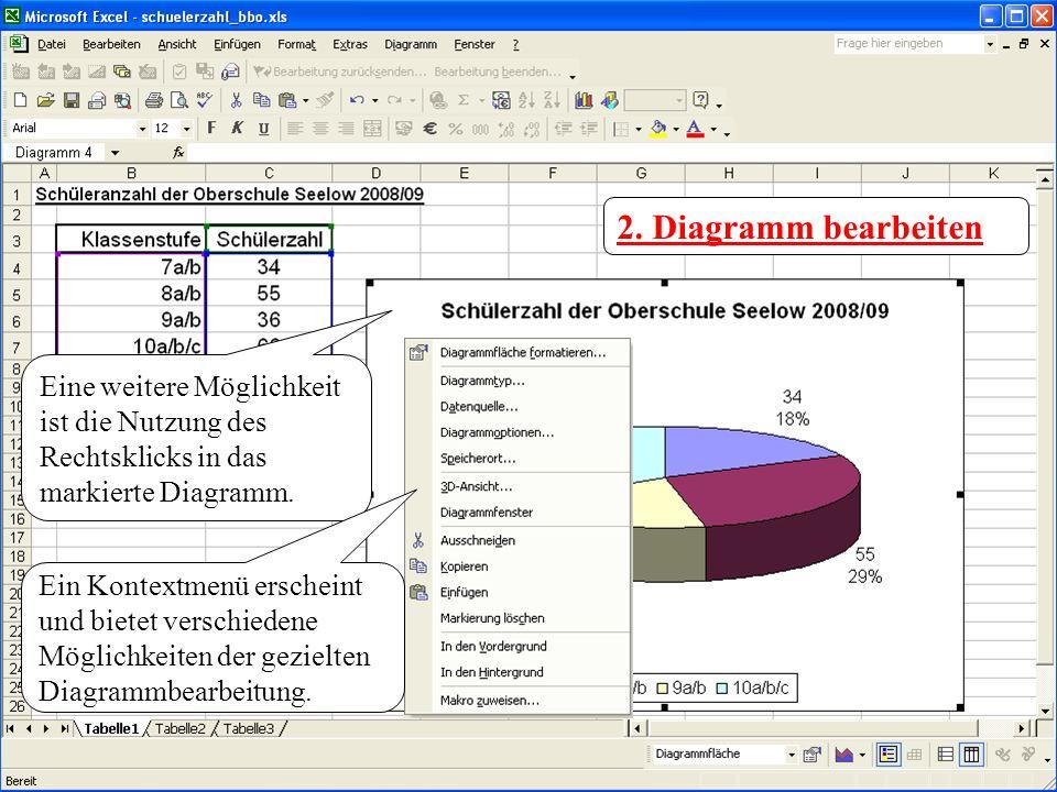 2. Diagramm bearbeiten Eine weitere Möglichkeit ist die Nutzung des Rechtsklicks in das markierte Diagramm.