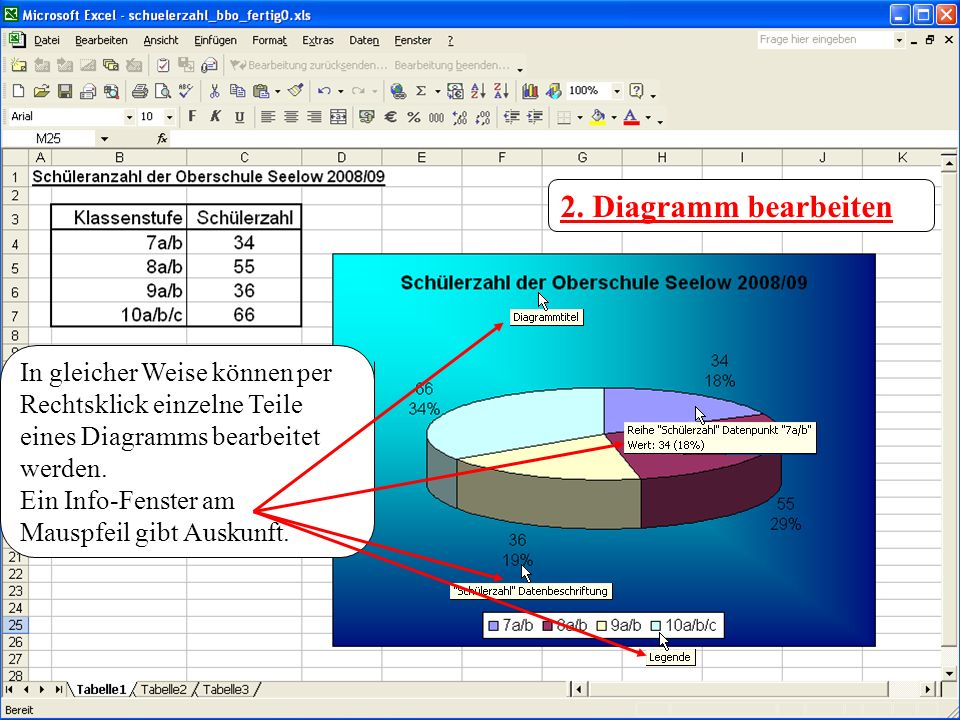 2. Diagramm bearbeiten In gleicher Weise können per Rechtsklick einzelne Teile eines Diagramms bearbeitet werden.