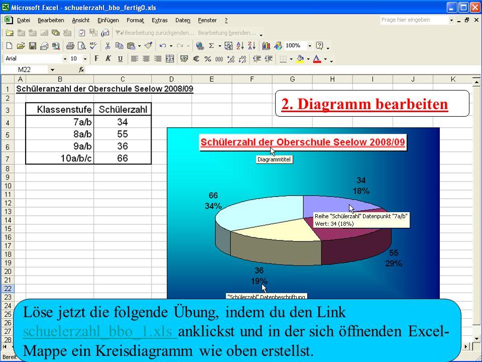 2. Diagramm bearbeiten Löse jetzt die folgende Übung, indem du den Link.