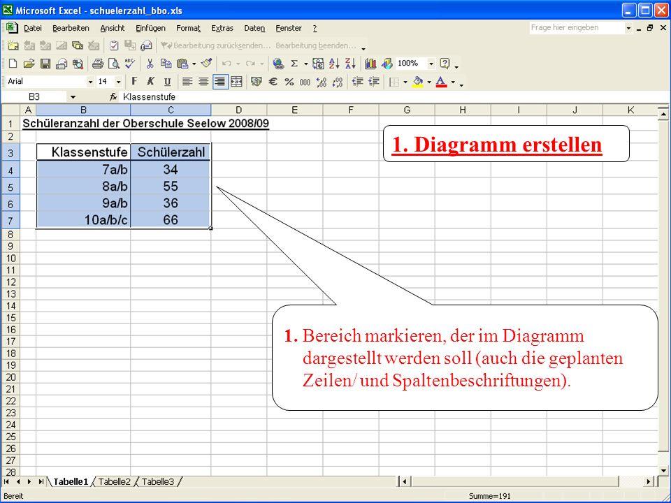 1. Diagramm erstellen 1.