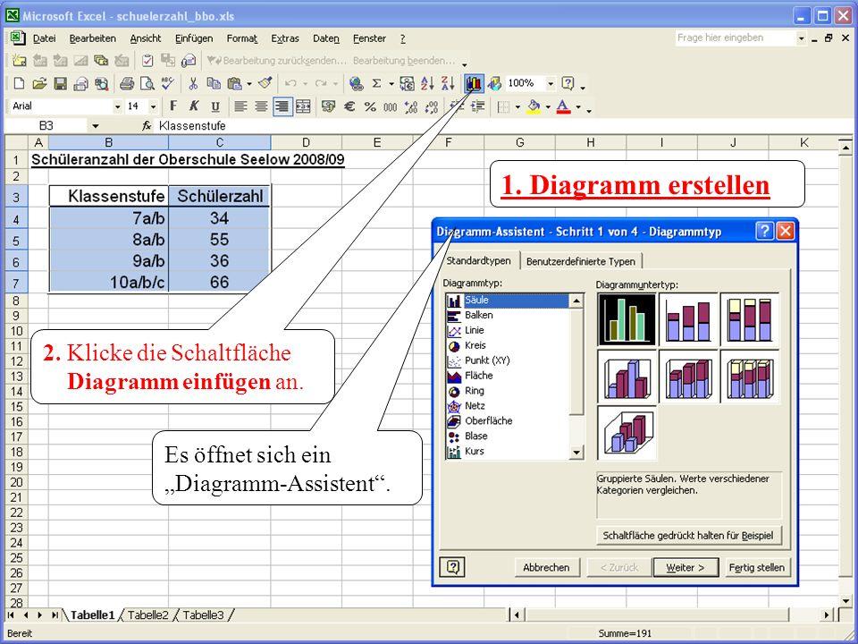 1. Diagramm erstellen 2. Klicke die Schaltfläche Diagramm einfügen an.