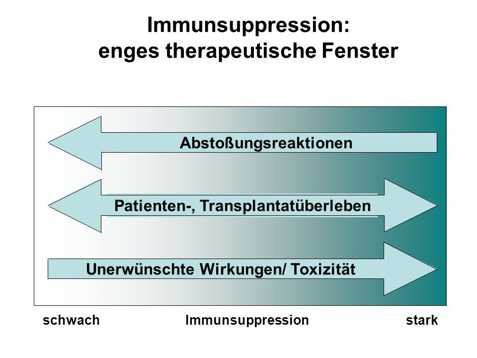 Immunsuppression: enges therapeutische Fenster